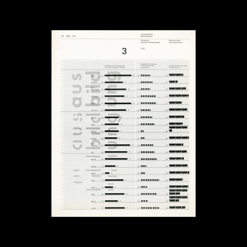 Typografische Monatsblätter, 3, 1976. Cover design by Heinrich Fleischhacker